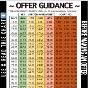 Other - Offer guide ❤️💓🦋🌞🌼🌻💚🌎